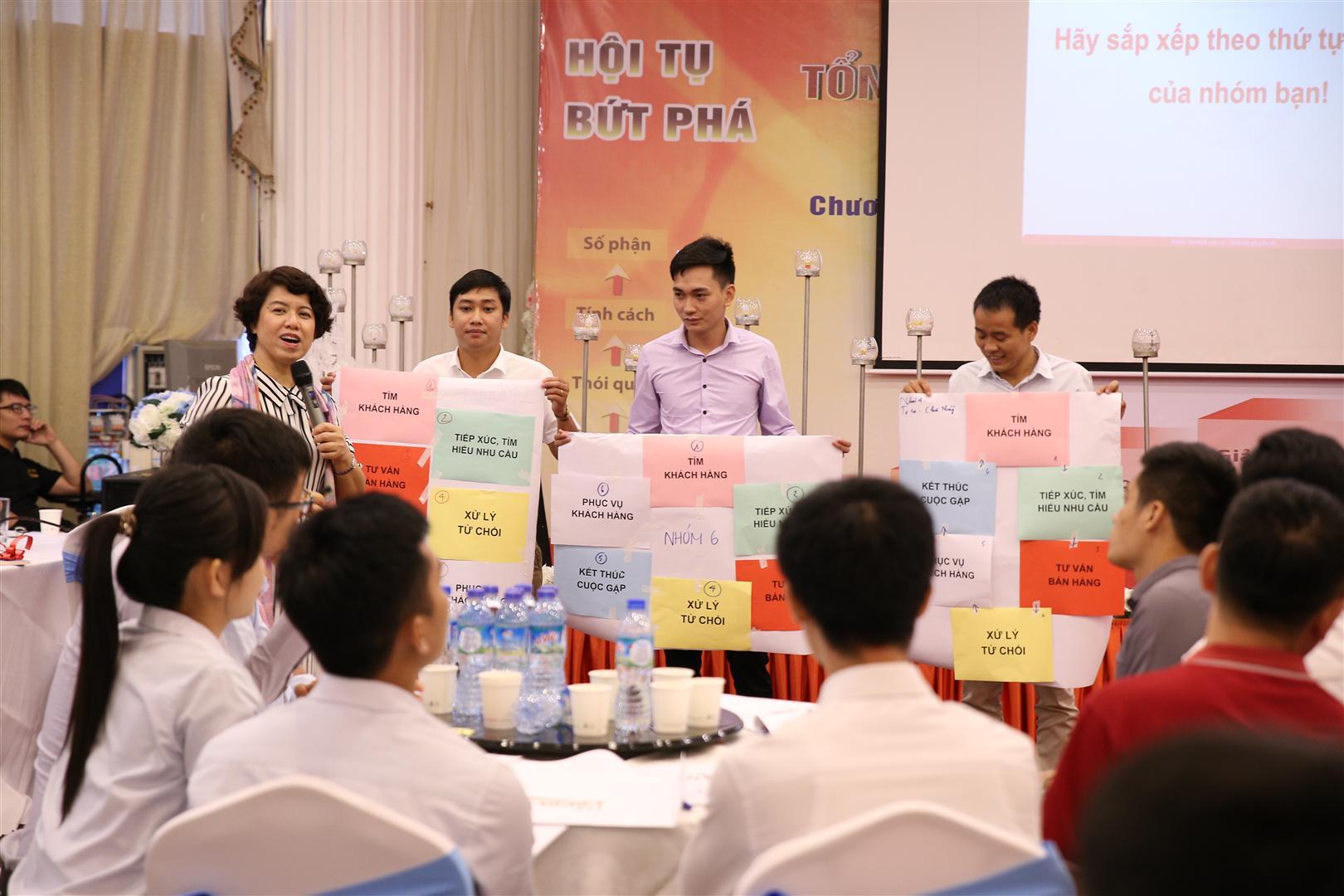 Bài tập nhóm kỹ năng bán hàng hiệu quả
